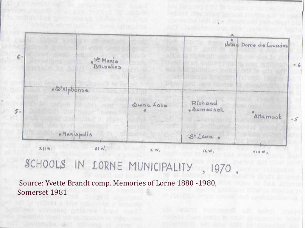 Schools in Mun of Lorne 1970 2